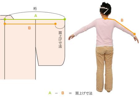 浴衣の肩上げ・腰上げ 子供 着物の着付け 着物の京染卸商業組合